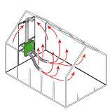 Gewächshaus Heizung Umluftheizung H 54-30 inkl. Thermo-Timer